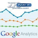270net Now Using Google Analytics